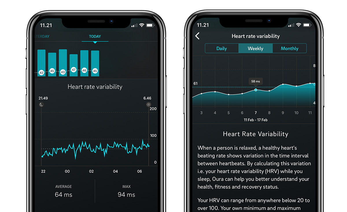 HRV in the Oura app
