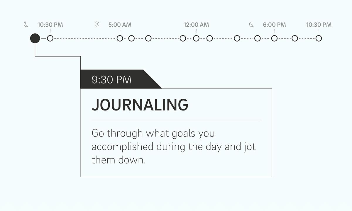 Illustration of daily journalling