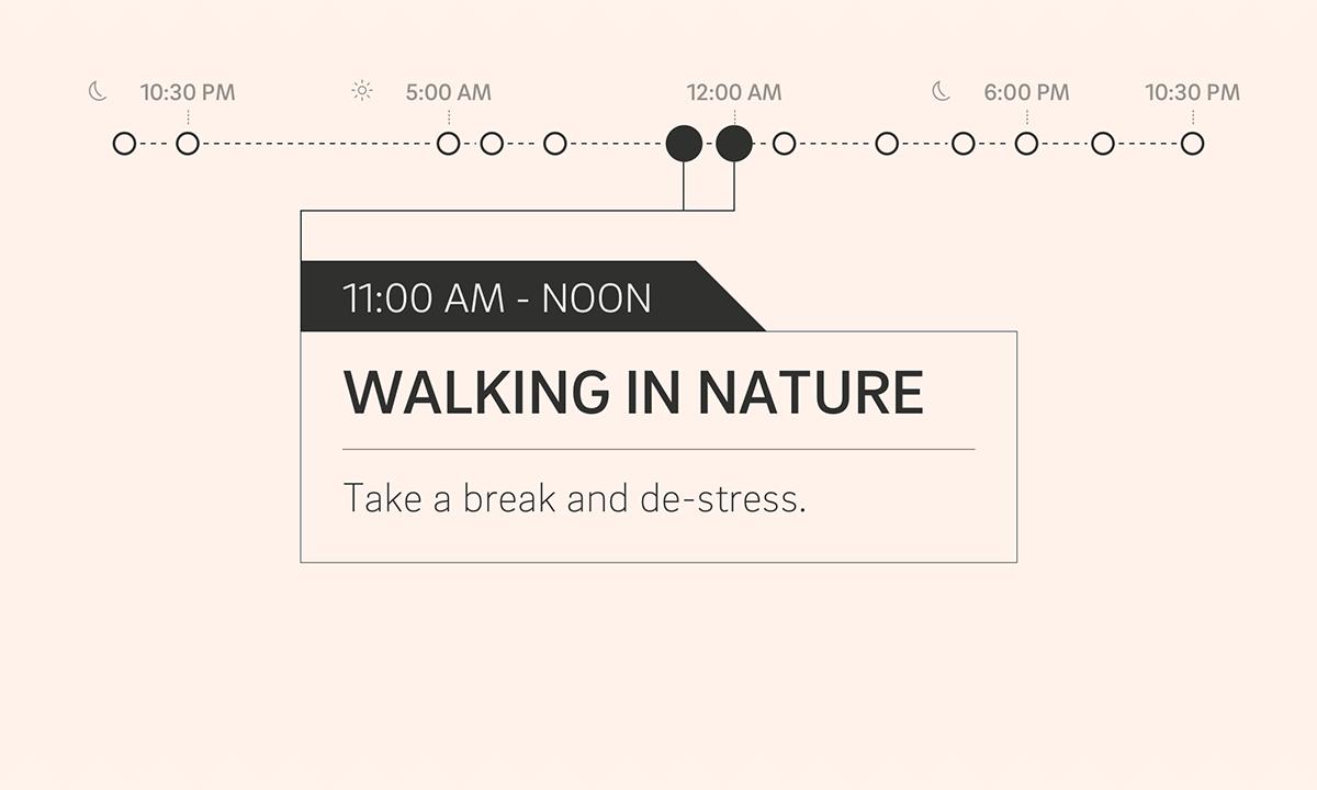 Scheduling illustration