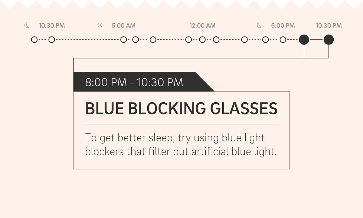 Scheduling illustration on when to use blue blocking glasses