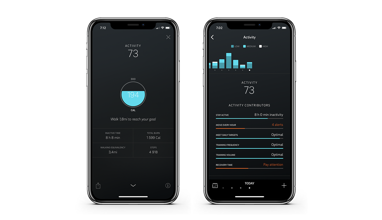 Activity view on the Oura app