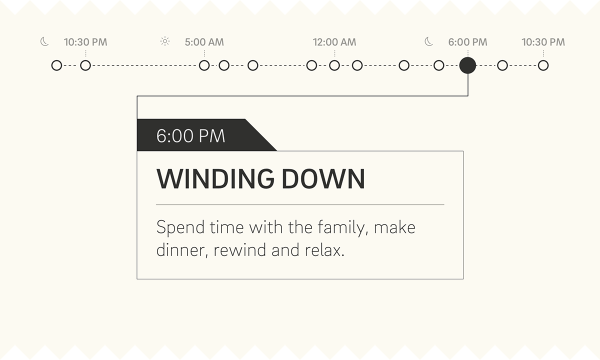 Scheduling illustrations on when to wind down