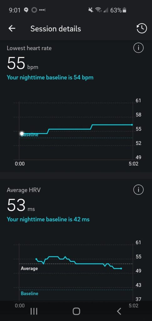Oura user heart rate and HRV eating disorder